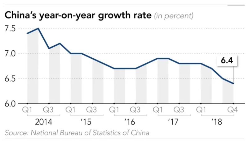China Stock Market Outlook 2019 - The Monthly Truffle